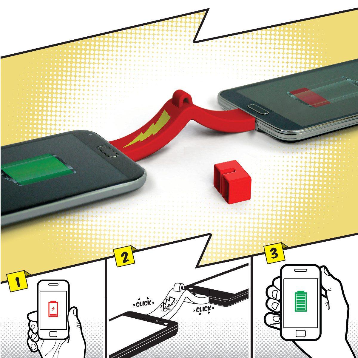 Smartphone til smartphone-oplader