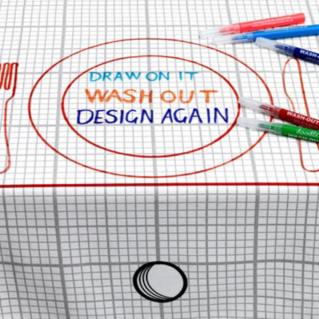 Tegne kan ting man 5 ting